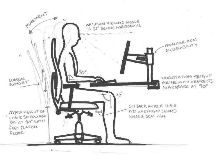 Movement is key to chair ergonomics